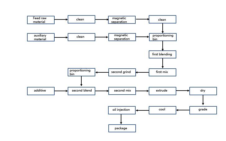Optimisation multiobjectif